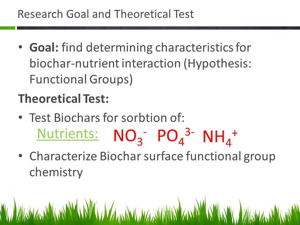 Research Goal and Theoretical Test Goal: find determining characteristics for biochar-nutrient interaction (Hypothesis: Functional Groups) Theoretical Test: Test Biochars for sorbtion of: Characterize Biochar surface functional group chemistry Nutrients: NO 3 - PO 4 3- NH 4 +