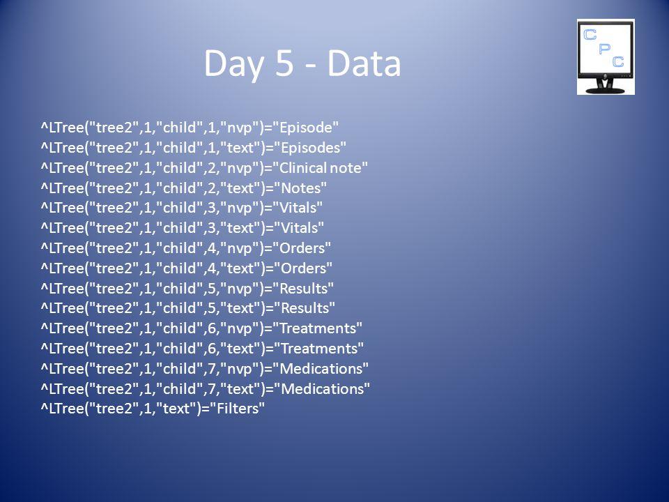 Day 5 - Data ^LTree( tree2 ,1, child ,1, nvp )= Episode ^LTree( tree2 ,1, child ,1, text )= Episodes ^LTree( tree2 ,1, child ,2, nvp )= Clinical note ^LTree( tree2 ,1, child ,2, text )= Notes ^LTree( tree2 ,1, child ,3, nvp )= Vitals ^LTree( tree2 ,1, child ,3, text )= Vitals ^LTree( tree2 ,1, child ,4, nvp )= Orders ^LTree( tree2 ,1, child ,4, text )= Orders ^LTree( tree2 ,1, child ,5, nvp )= Results ^LTree( tree2 ,1, child ,5, text )= Results ^LTree( tree2 ,1, child ,6, nvp )= Treatments ^LTree( tree2 ,1, child ,6, text )= Treatments ^LTree( tree2 ,1, child ,7, nvp )= Medications ^LTree( tree2 ,1, child ,7, text )= Medications ^LTree( tree2 ,1, text )= Filters