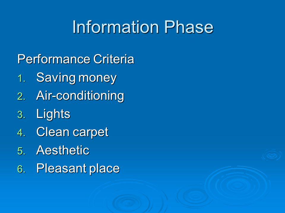 Information Phase Performance Criteria 1. Saving money 2.