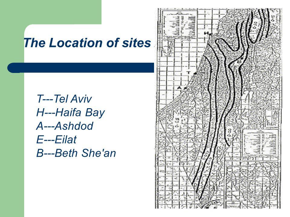 The Location of sites T---Tel Aviv H---Haifa Bay A---Ashdod E---Eilat B---Beth She'an