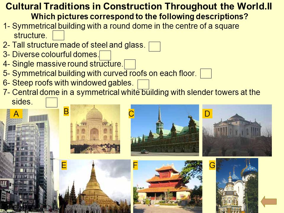 Cultural Traditions in Construction Throughout the World.II Which pictures correspond to the following descriptions.
