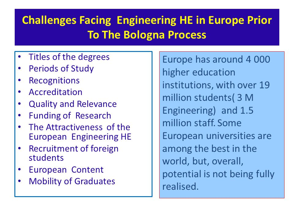 Challenges Facing Engineering HE in Europe Prior To The Bologna Process Titles of the degrees Periods of Study Recognitions Accreditation Quality and Relevance Funding of Research The Attractiveness of the European Engineering HE Recruitment of foreign students European Content Mobility of Graduates Europe has around 4 000 higher education institutions, with over 19 million students( 3 M Engineering) and 1.5 million staff.
