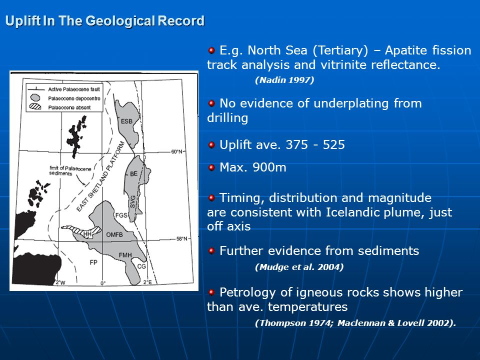 Uplift In The Geological Record E.g.
