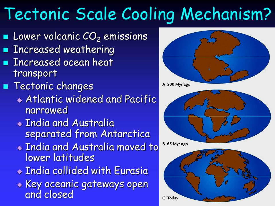 Tectonic Scale Cooling Mechanism? Lower volcanic CO 2 emissions Lower volcanic CO 2 emissions Increased weathering Increased weathering Increased ocea