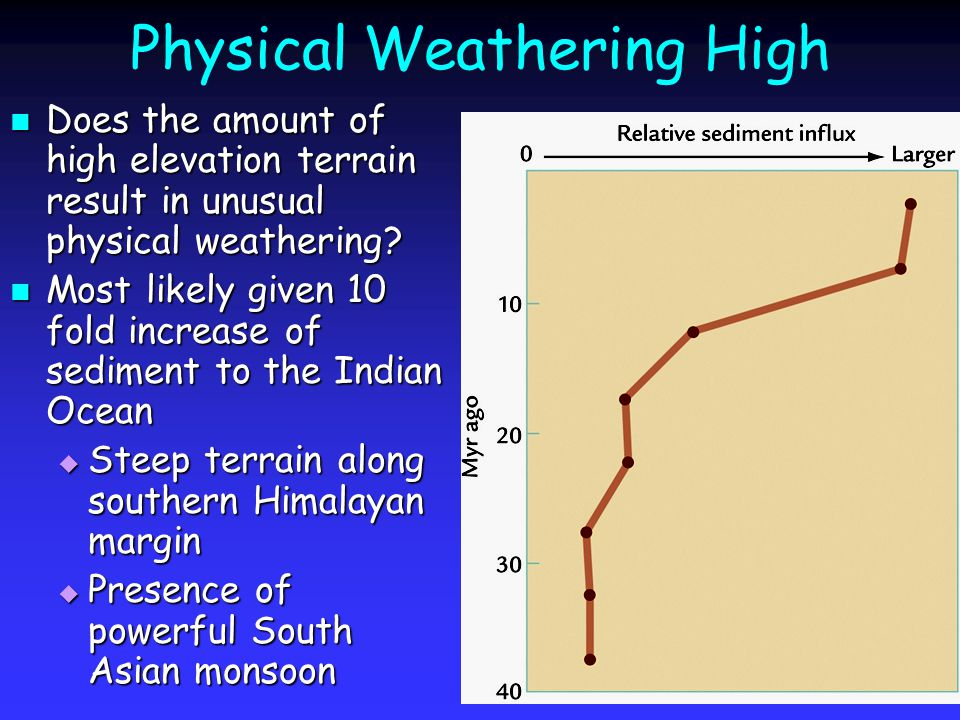 Physical Weathering High Does the amount of high elevation terrain result in unusual physical weathering.