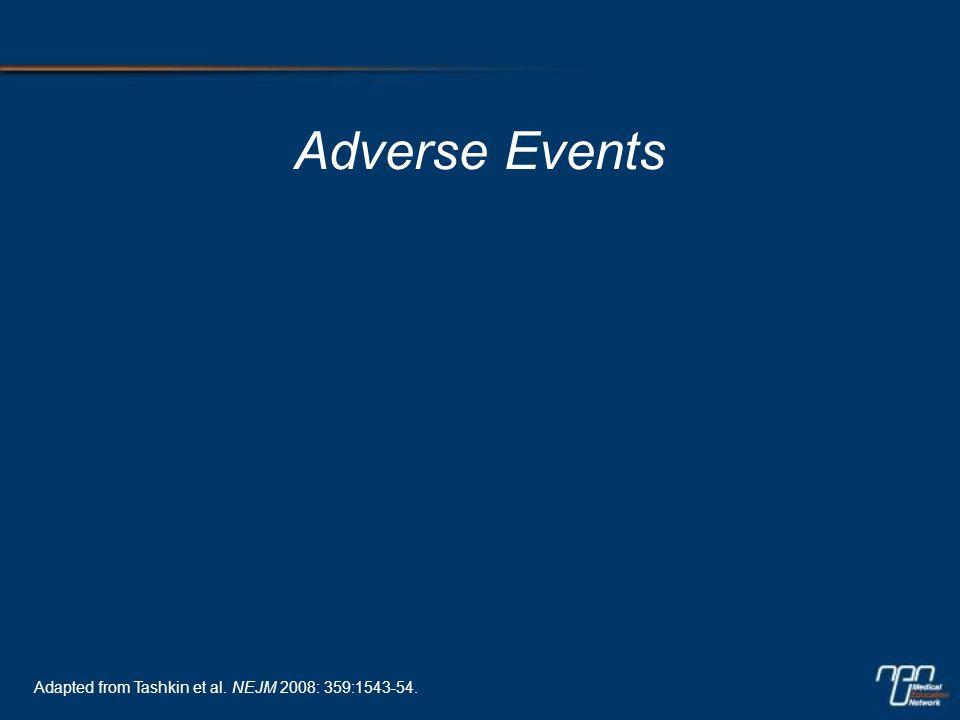 Adverse Events Adapted from Tashkin et al. NEJM 2008: 359:1543-54.