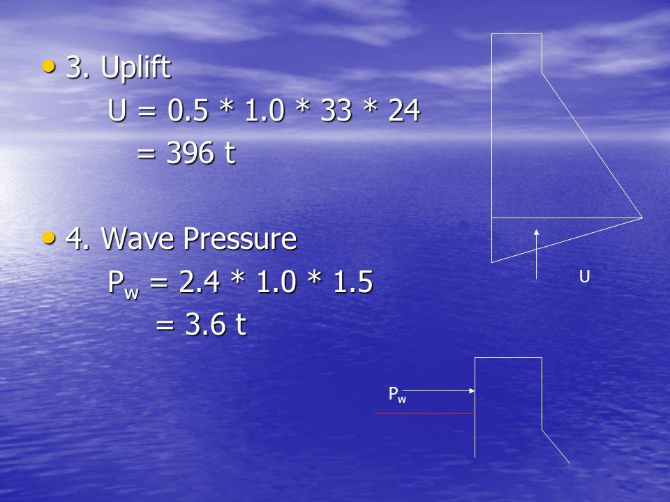 3.Uplift 3. Uplift U = 0.5 * 1.0 * 33 * 24 = 396 t = 396 t 4.