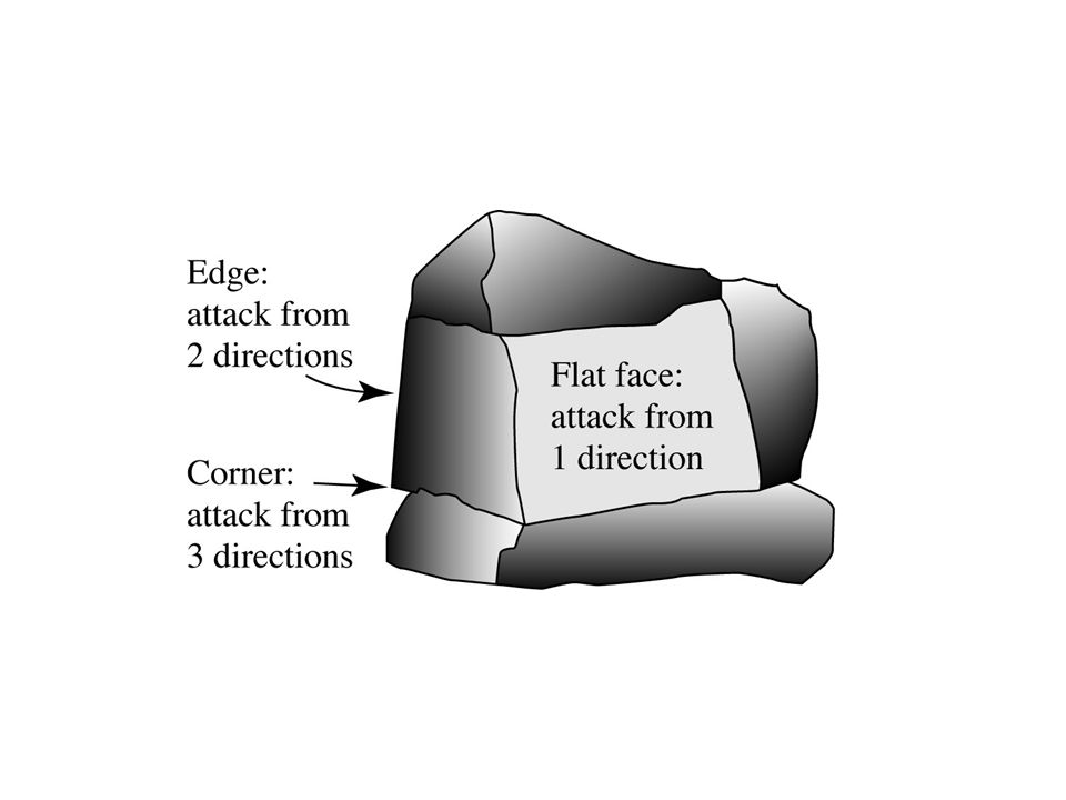 image 22 - Weathering attack of granite