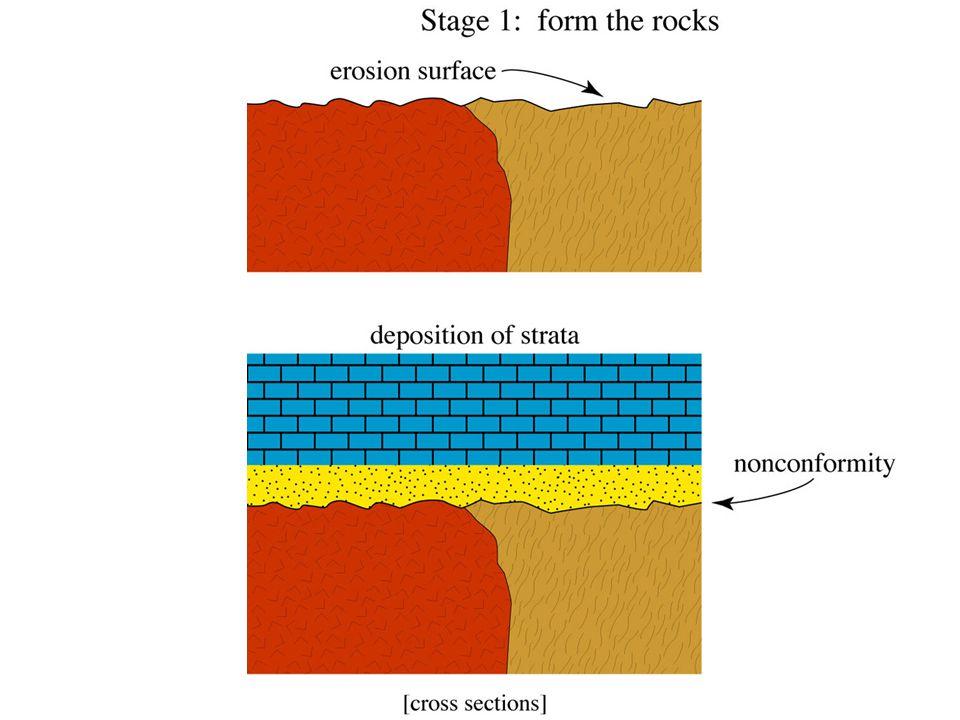 image 30 - Stage I of landscape development (form the rocks)