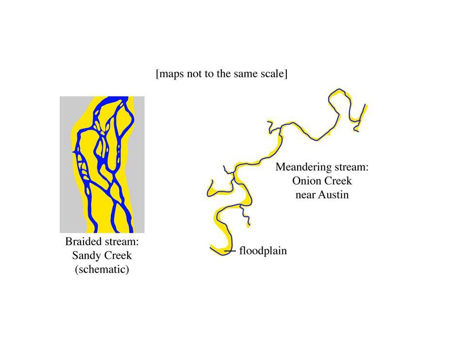 Image 40 - Braided stream vs. meandering stream