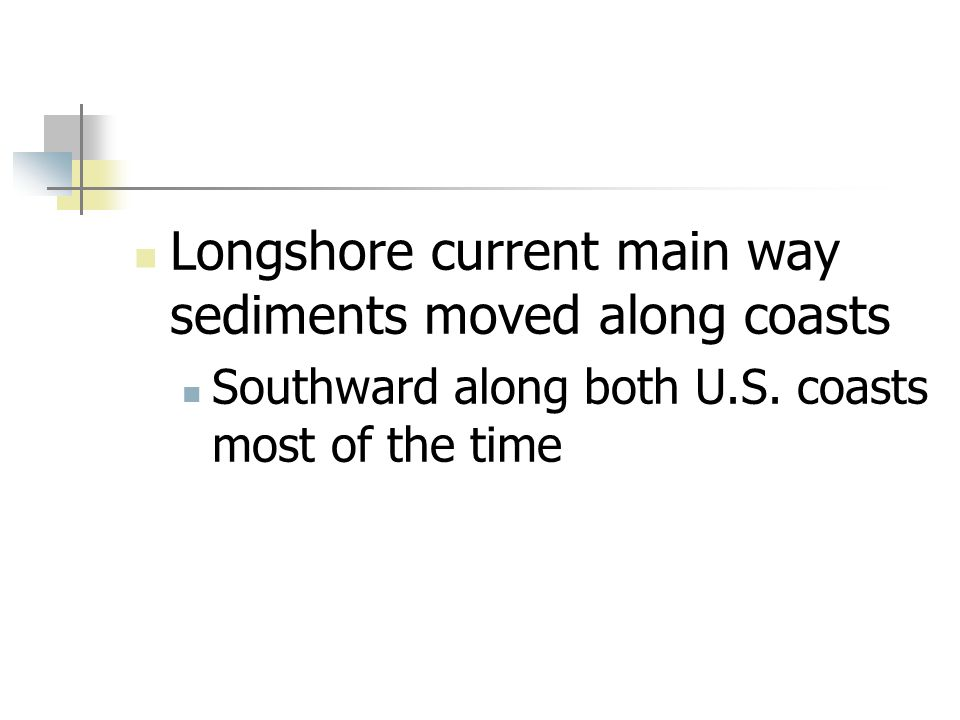 Longshore current main way sediments moved along coasts Southward along both U.S.