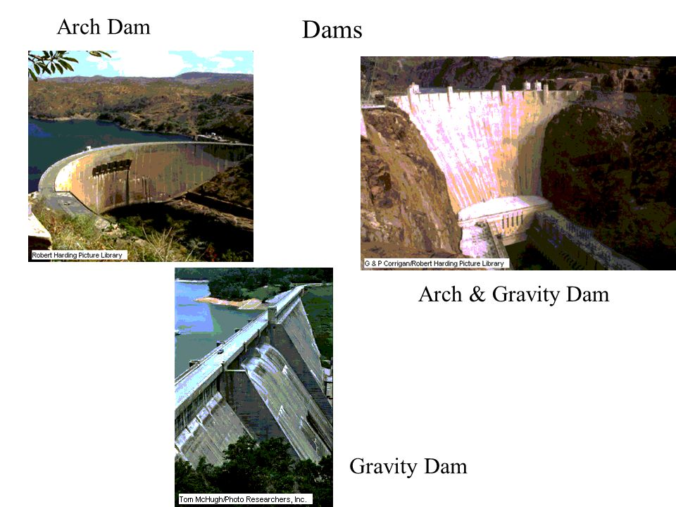 Dams (cont.) Hydrostatic forces Energy conversion Bernoulli equation Turbine Hydrostatic uplift