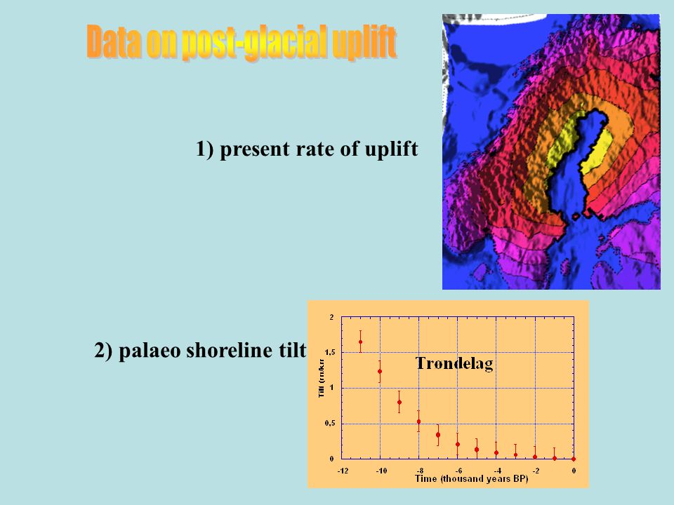 1) present rate of uplift 2) palaeo shoreline tilt