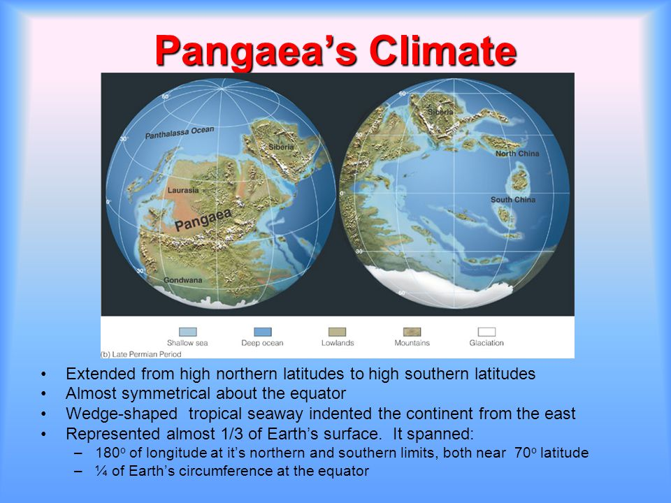 Pangaea's Climate Extended from high northern latitudes to high southern latitudes Almost symmetrical about the equator Wedge-shaped tropical seaway i