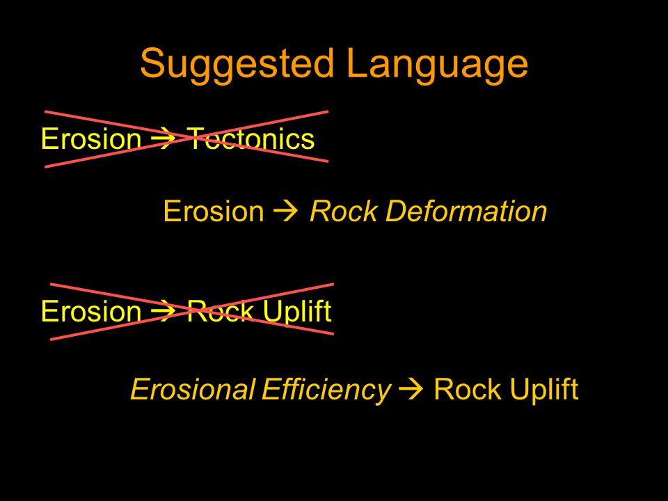 Suggested Language Erosion  Tectonics Erosion  Rock Uplift Erosional Efficiency  Rock Uplift Erosion  Rock Deformation