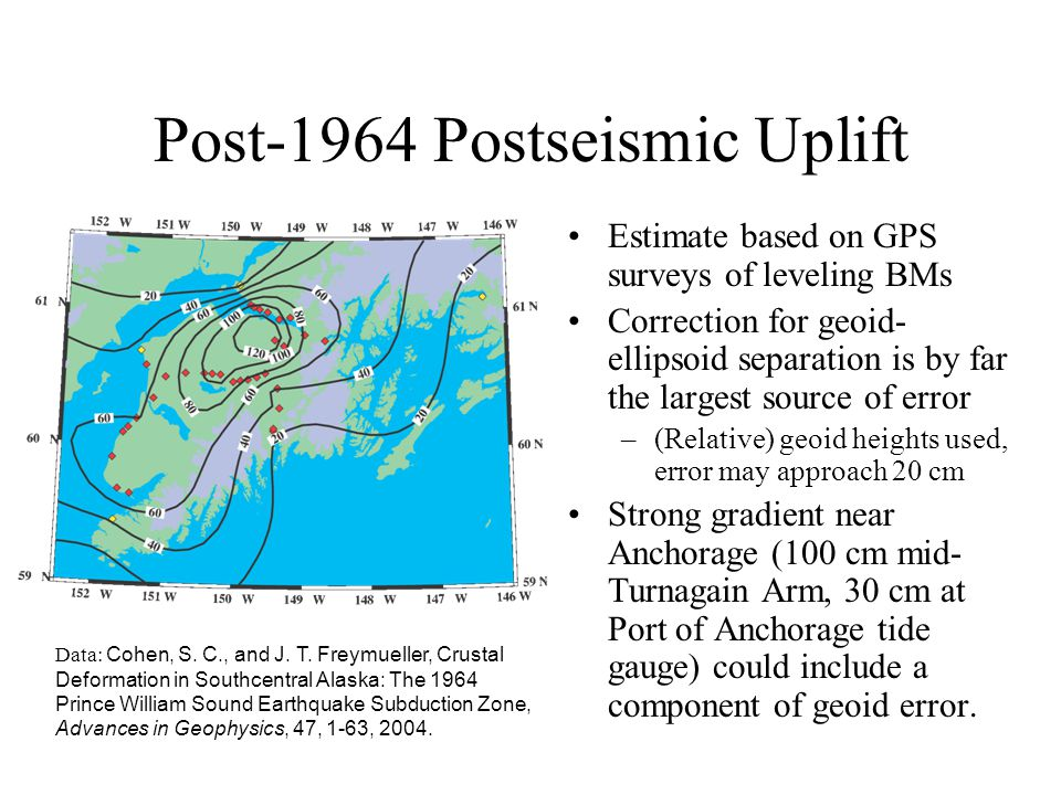 Post-1964 Postseismic Uplift Estimate based on GPS surveys of leveling BMs Correction for geoid- ellipsoid separation is by far the largest source of error –(Relative) geoid heights used, error may approach 20 cm Strong gradient near Anchorage (100 cm mid- Turnagain Arm, 30 cm at Port of Anchorage tide gauge) could include a component of geoid error.