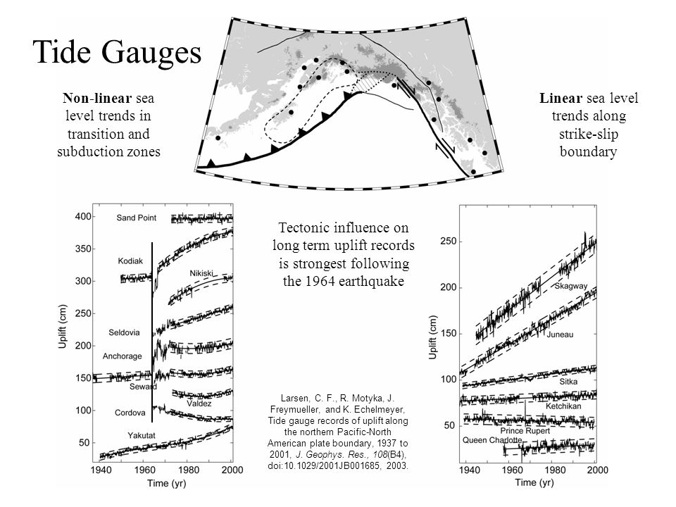 Linear sea level trends along strike-slip boundary Non-linear sea level trends in transition and subduction zones Tectonic influence on long term uplift records is strongest following the 1964 earthquake Larsen, C.