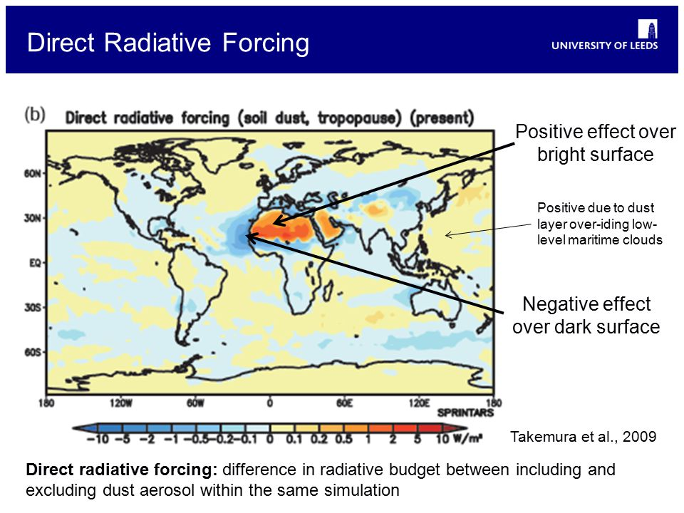 Positive effect over bright surface Negative effect over dark surface Takemura et al., 2009 Direct radiative forcing: difference in radiative budget between including and excluding dust aerosol within the same simulation Positive due to dust layer over-iding low- level maritime clouds