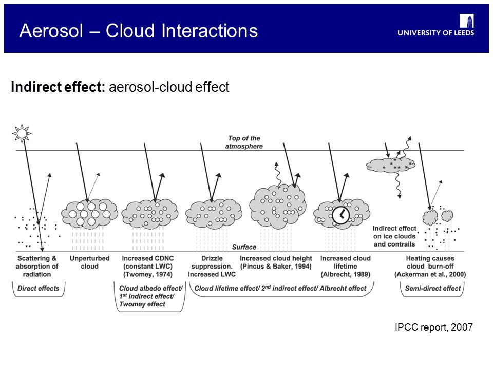 Aerosol – Cloud Interactions IPCC report, 2007 Indirect effect: aerosol-cloud effect