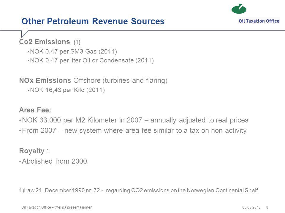 Other Petroleum Revenue Sources Co2 Emissions (1) NOK 0,47 per SM3 Gas (2011) NOK 0,47 per liter Oil or Condensate (2011) NOx Emissions Offshore (turb