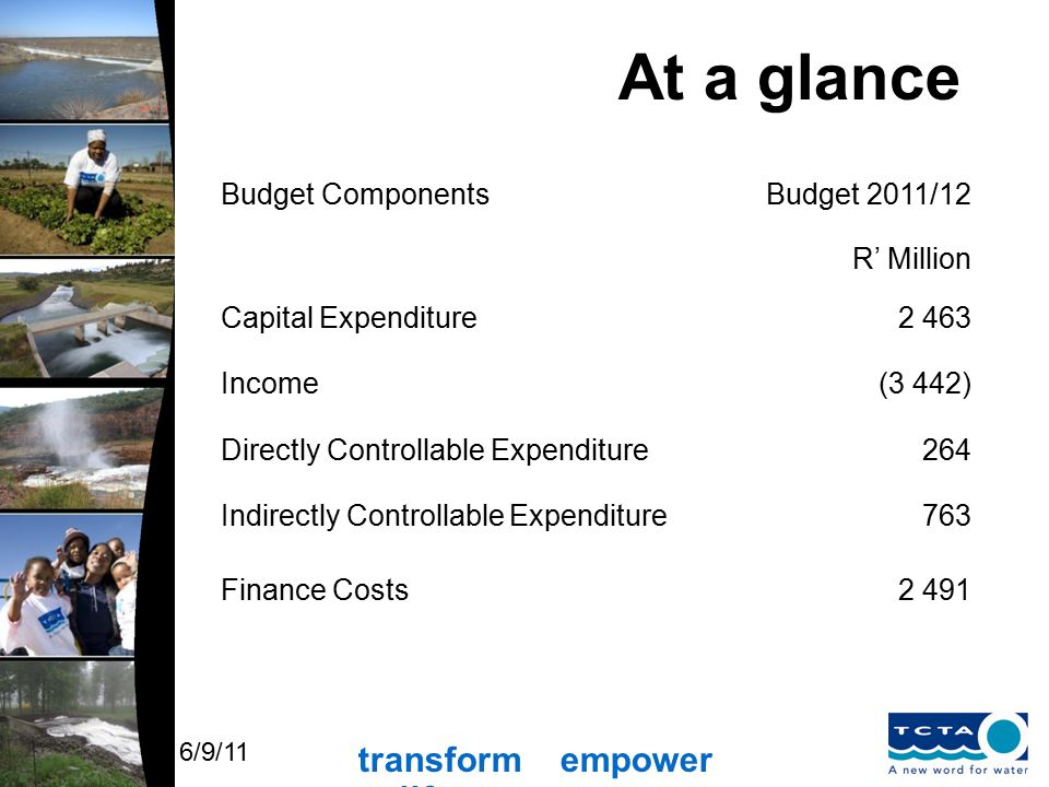 transform empower uplift 6/9/11 Budget Components Budget 2011/12 R' Million Capital Expenditure2 463 Income(3 442) Directly Controllable Expenditure264 Indirectly Controllable Expenditure763 Finance Costs2 491 At a glance