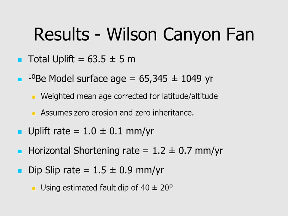 Results - Wilson Canyon Fan Total Uplift = 63.5 ± 5 m Total Uplift = 63.5 ± 5 m 10 Be Model surface age = 65,345 ± 1049 yr 10 Be Model surface age = 65,345 ± 1049 yr Weighted mean age corrected for latitude/altitude Weighted mean age corrected for latitude/altitude Assumes zero erosion and zero inheritance.