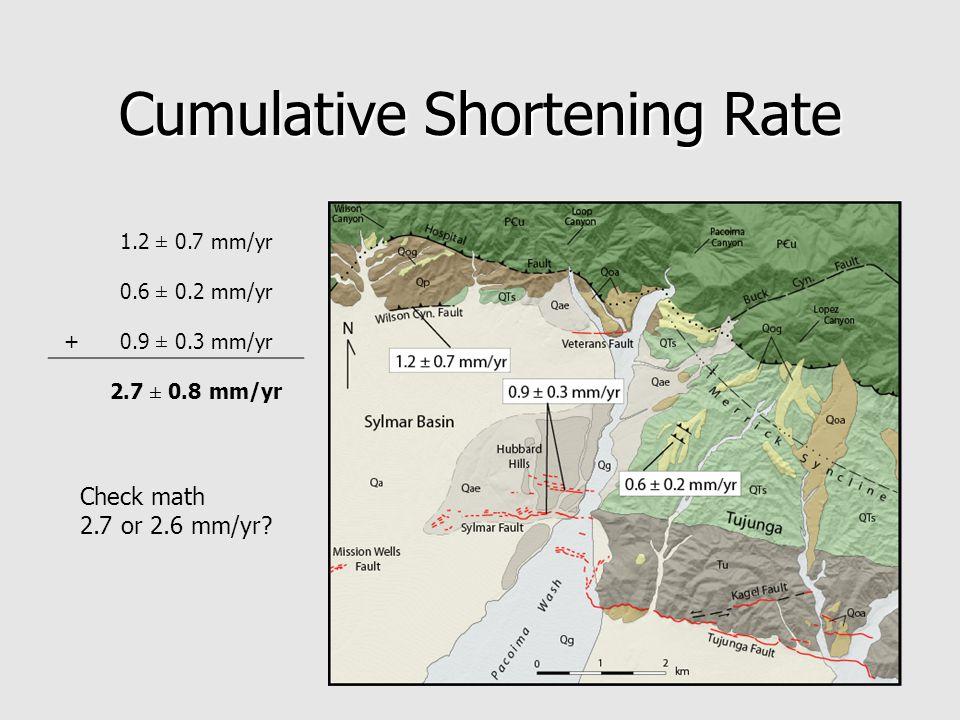 Cumulative Shortening Rate 1.2 ± 0.7 mm/yr 0.6 ± 0.2 mm/yr +0.9 ± 0.3 mm/yr 2.7 ± 0.8 mm/yr Check math 2.7 or 2.6 mm/yr
