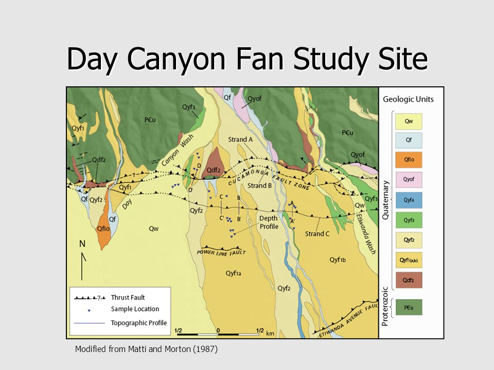 Day Canyon Fan Study Site Modified from Matti and Morton (1987)
