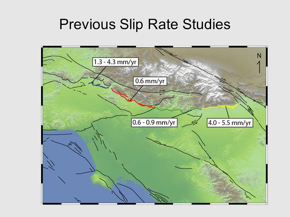 Previous Slip Rate Studies