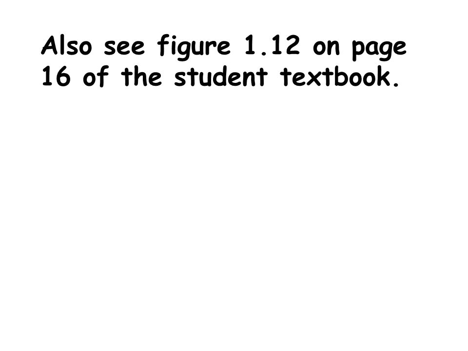 Also see figure 1.12 on page 16 of the student textbook.