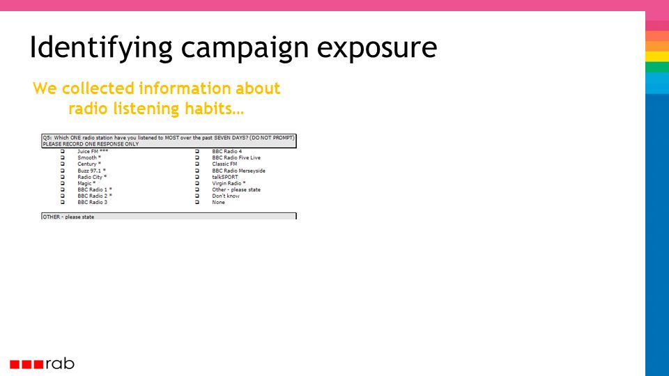 Identifying campaign exposure We collected information about radio listening habits…