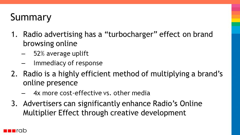 Summary 1.Radio advertising has a turbocharger effect on brand browsing online – 52% average uplift – Immediacy of response 2.Radio is a highly efficient method of multiplying a brand's online presence – 4x more cost-effective vs.