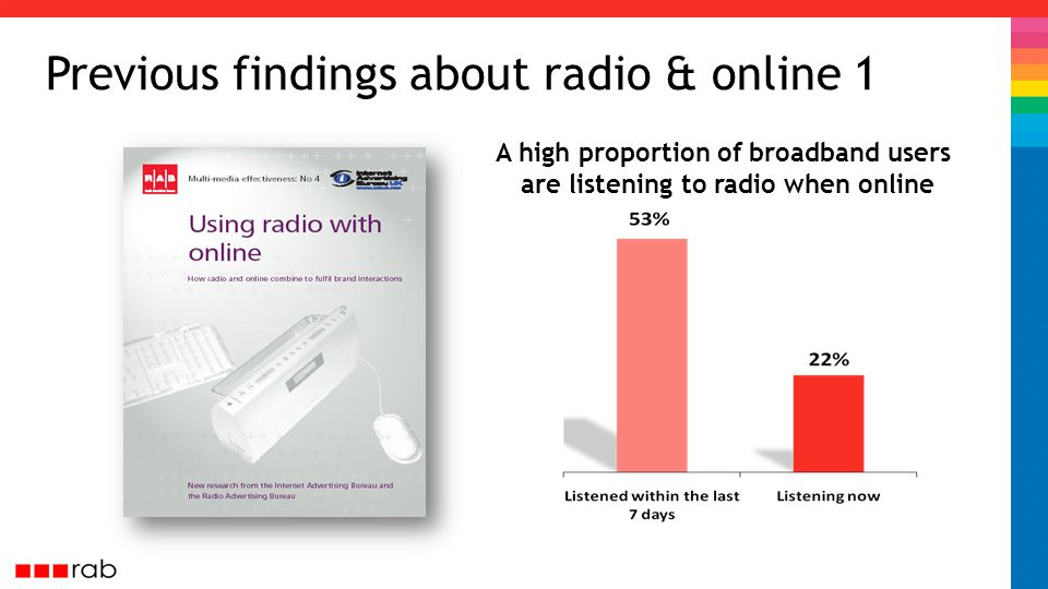 Previous findings about radio & online 1 A high proportion of broadband users are listening to radio when online