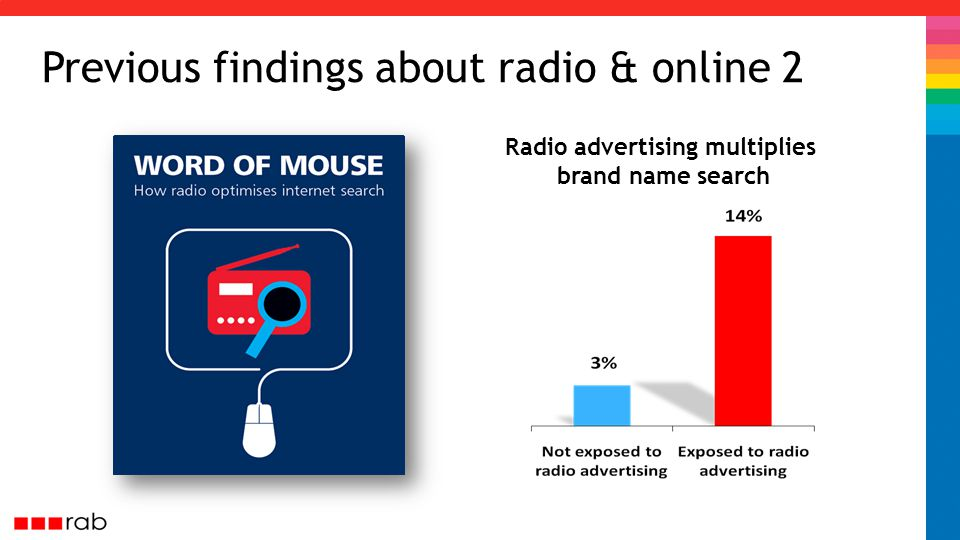 Identifying campaign exposure We collected information about radio listening habits… …to establish each respondent's exposure to individual radio ad campaigns Radio spot transmission matched with listening patterns +3 week +2 week +1 week Last week 0600 - 0900 0900 - 1300 1300 - 1600 1600 - 1900 …and overlaid this with J-ET spot transmission data for all live radio campaigns during fieldwork