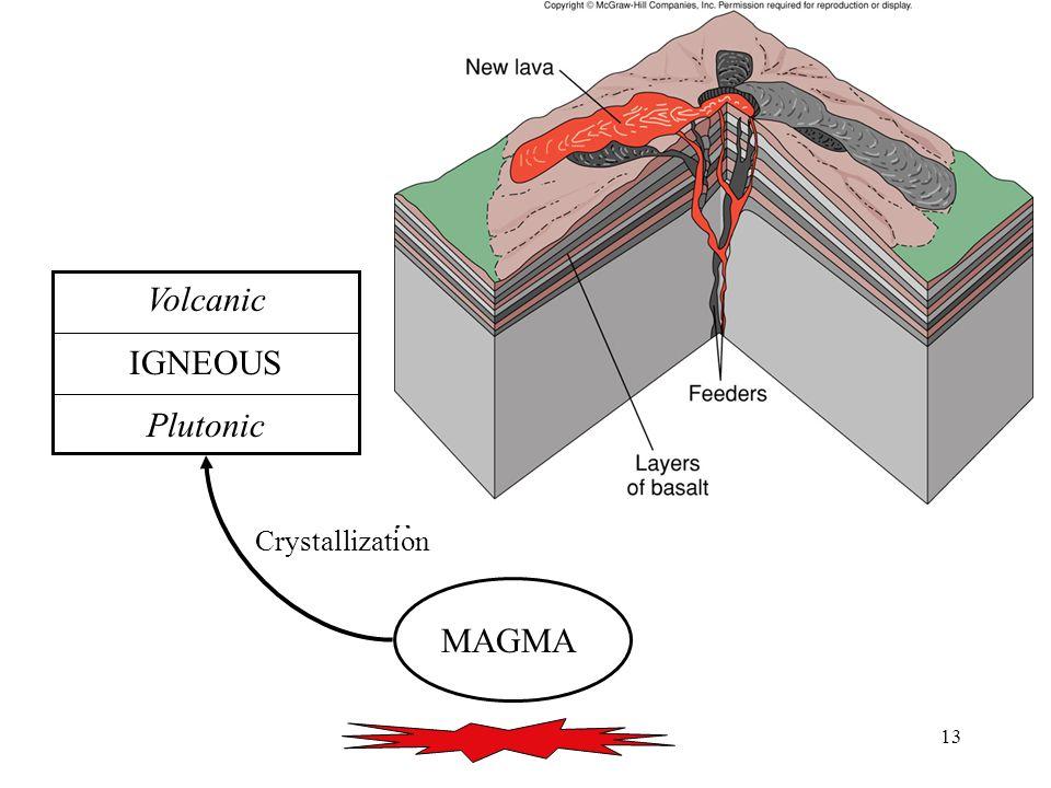 13 MAGMA Volcanic IGNEOUS Plutonic Crystallization