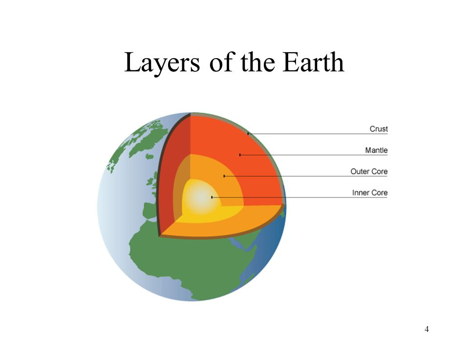 Layers of the Earth 4