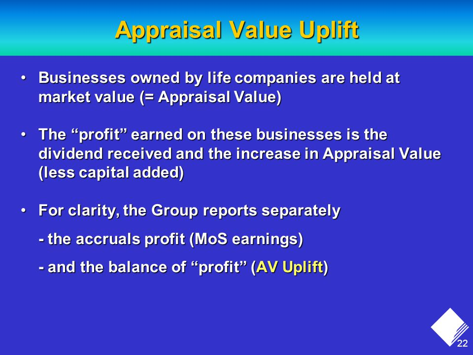 22 Appraisal Value Uplift Businesses owned by life companies are held at market value (= Appraisal Value)Businesses owned by life companies are held at market value (= Appraisal Value) The profit earned on these businesses is the dividend received and the increase in Appraisal Value (less capital added)The profit earned on these businesses is the dividend received and the increase in Appraisal Value (less capital added) For clarity, the Group reports separatelyFor clarity, the Group reports separately - the accruals profit (MoS earnings) - and the balance of profit (AV Uplift)