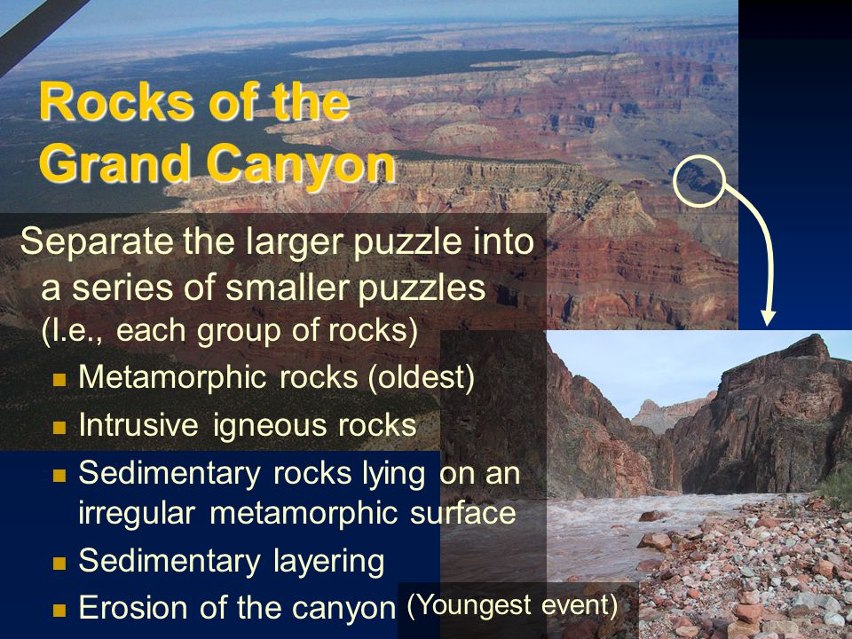 Rocks of the Grand Canyon Separate the larger puzzle into a series of smaller puzzles (I.e., each group of rocks) Metamorphic rocks (oldest) Intrusive