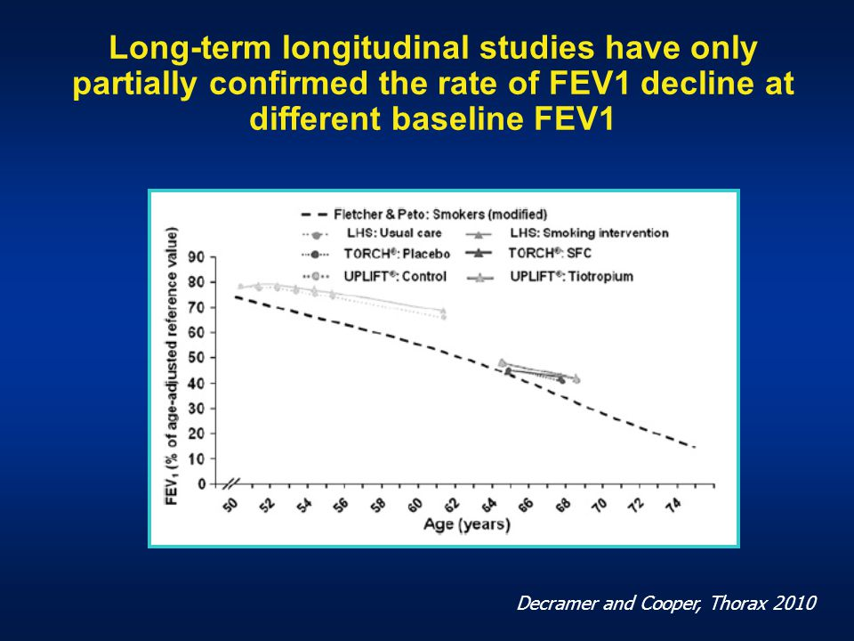 Long-term longitudinal studies have only partially confirmed the rate of FEV1 decline at different baseline FEV1 Decramer and Cooper, Thorax 2010