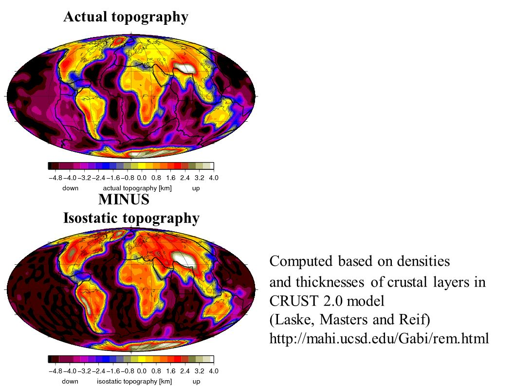 Actual topography MINUS Isostatic topography Computed based on densities and thicknesses of crustal layers in CRUST 2.0 model (Laske, Masters and Reif