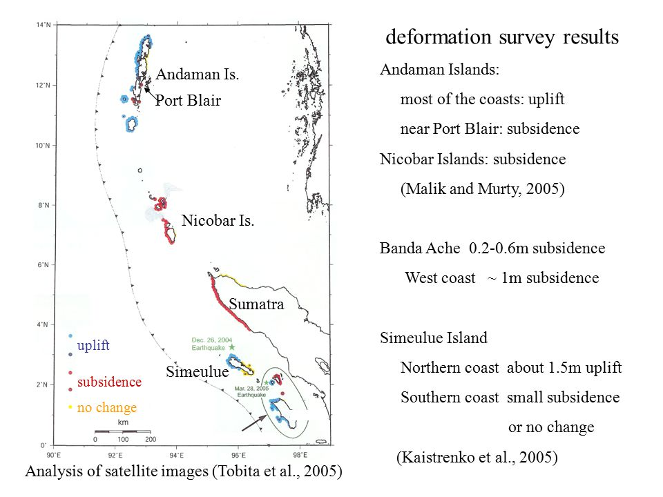 deformation survey results Andaman Islands: most of the coasts: uplift near Port Blair: subsidence Nicobar Islands: subsidence (Malik and Murty, 2005) Banda Ache 0.2-0.6m subsidence West coast ~ 1m subsidence Simeulue Island Northern coast about 1.5m uplift Southern coast small subsidence or no change (Kaistrenko et al., 2005) Andaman Is.