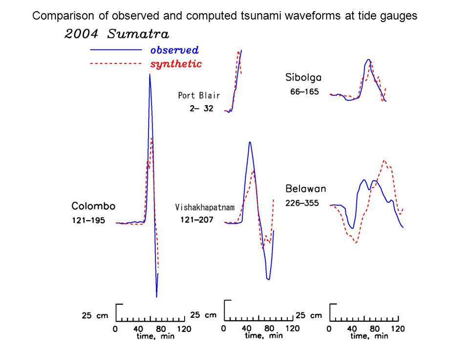 Comparison of observed and computed tsunami waveforms at tide gauges