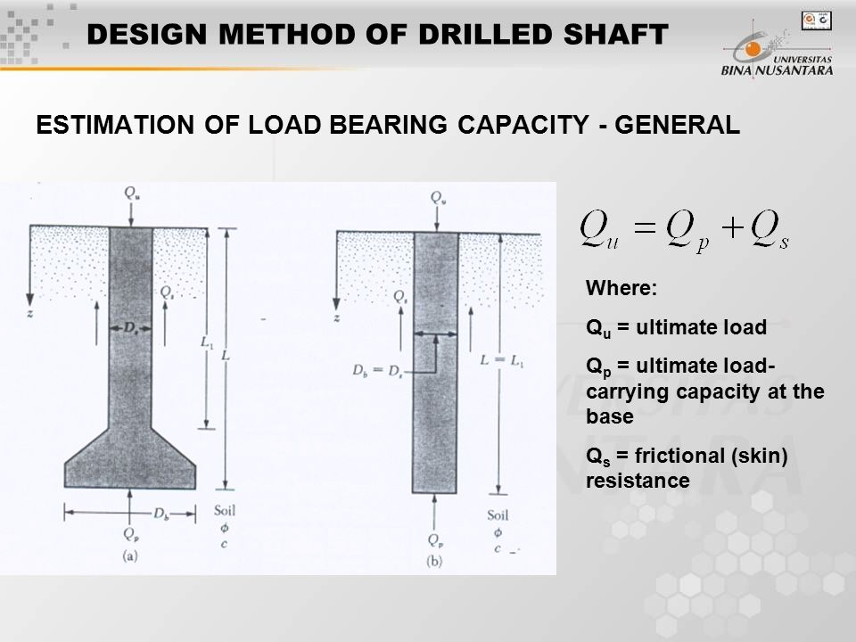 DESIGN METHOD OF DRILLED SHAFT Ultimate Base Load Net load-carrying capacity at the base Where: N c *, N q *, N  * = the bearing capacity factor q' = vertical effective stress at the level of the bottom of pier D b = diameter of the base A p = area of the base =  /4.