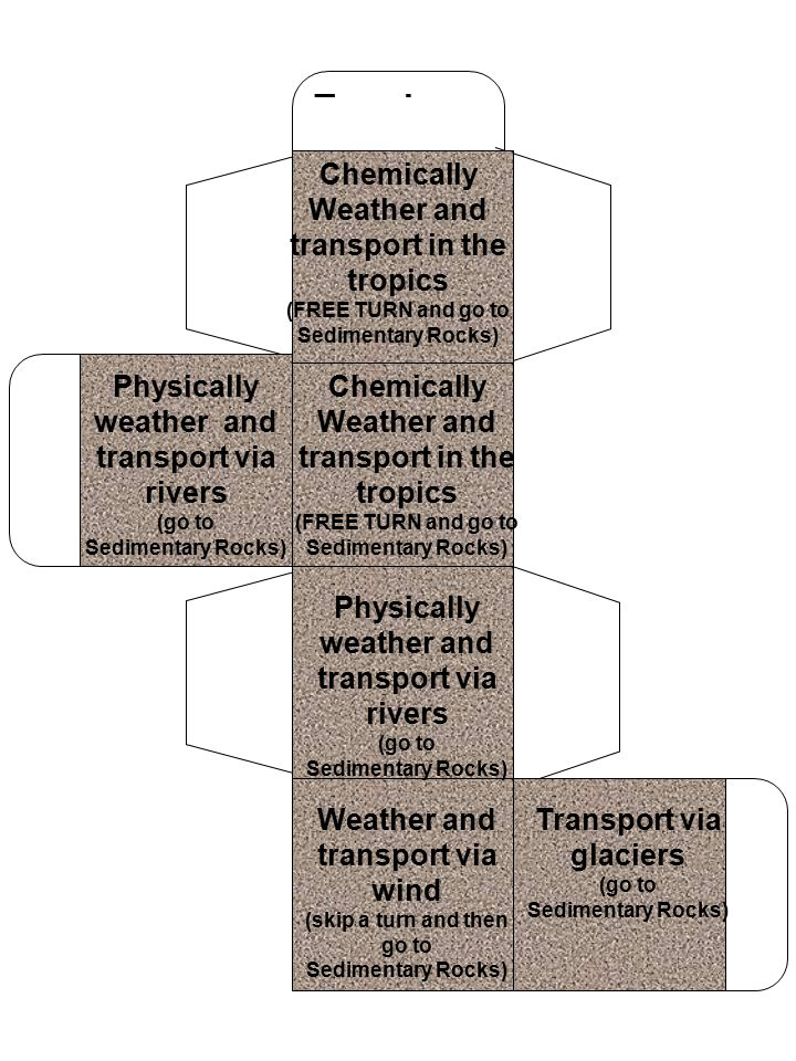 Tape here Chemically Weather and transport in the tropics (FREE TURN and go to Sedimentary Rocks) Physically weather and transport via rivers (go to S