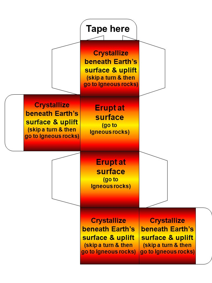 Tape here Crystallize beneath Earth's surface & uplift (skip a turn & then go to Igneous rocks) Erupt at surface (go to Igneous rocks) Erupt at surfac