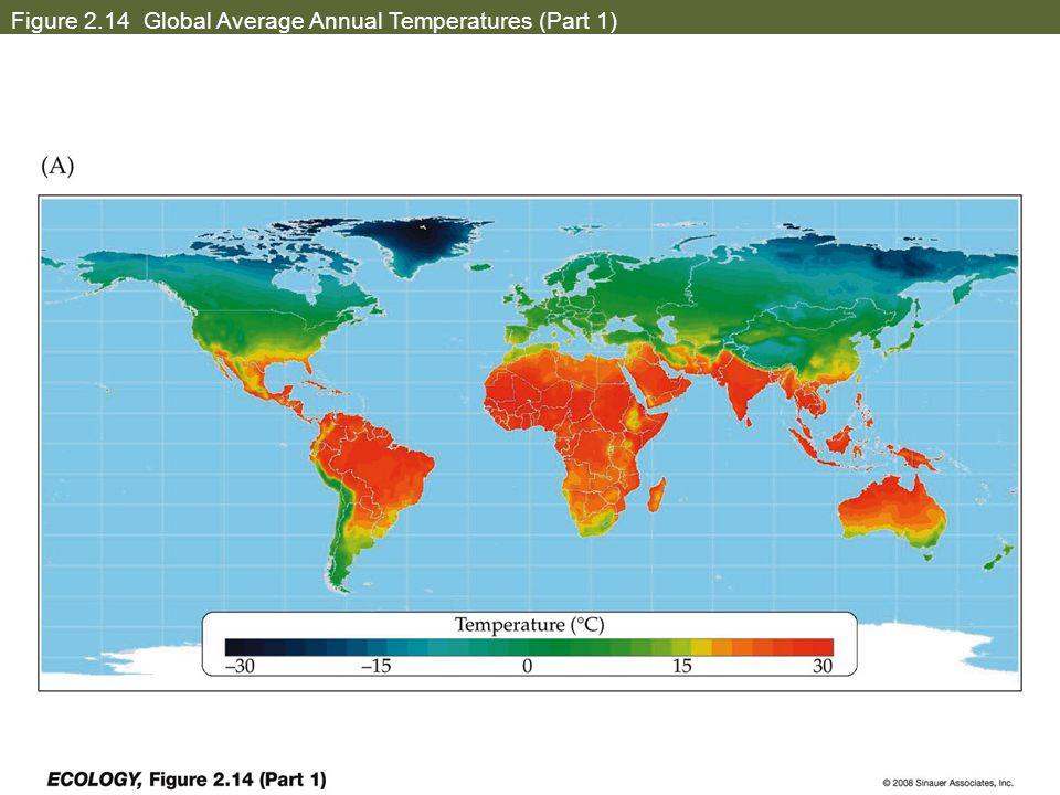 Figure 2.14 Global Average Annual Temperatures (Part 1)