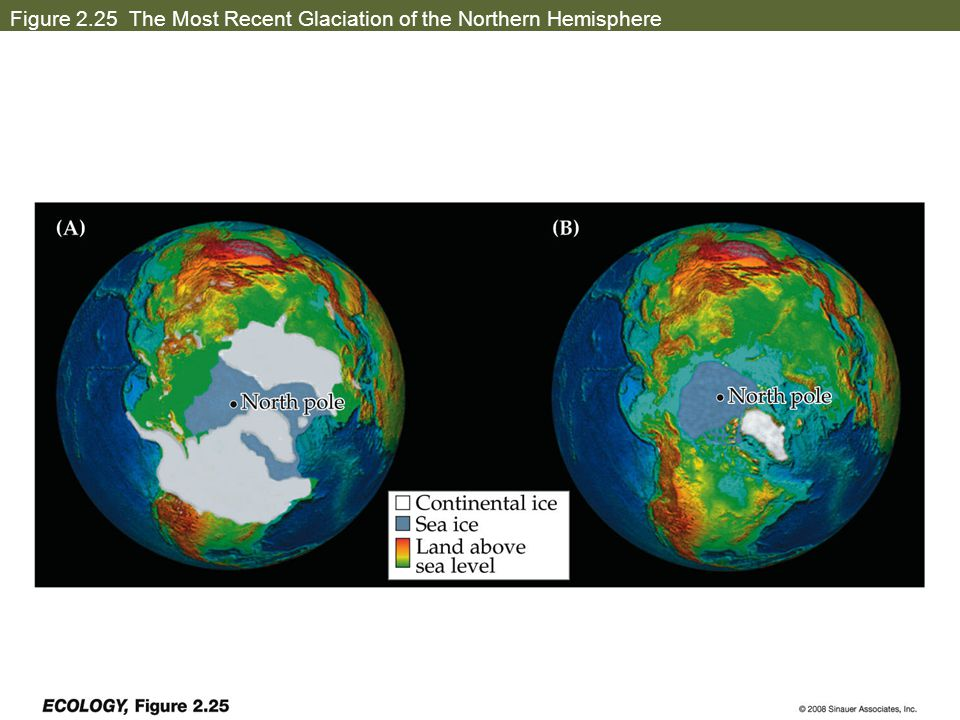 Figure 2.25 The Most Recent Glaciation of the Northern Hemisphere