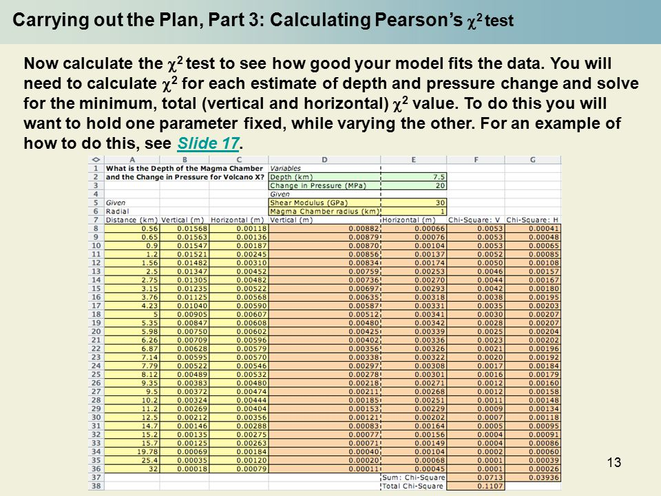 13 Carrying out the Plan, Part 3: Calculating Pearson's  2 test Now calculate the  2 test to see how good your model fits the data.