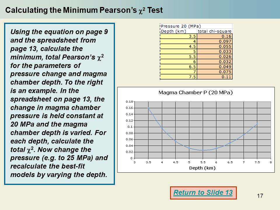 17 Calculating the Minimum Pearson's  2 Test Return to Slide 13 Using the equation on page 9 and the spreadsheet from page 13, calculate the minimum, total Pearson's  2 for the parameters of pressure change and magma chamber depth.