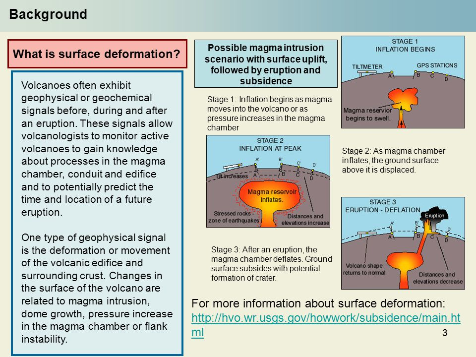 3 Background Volcanoes often exhibit geophysical or geochemical signals before, during and after an eruption.